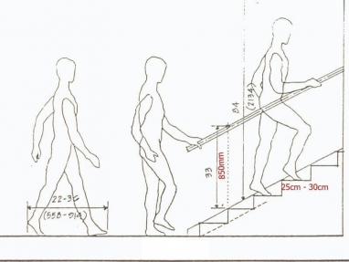 Chính xác nhất về kích thước cầu thang đạt tiêu chuẩn ISO Bộ Xây Dựng